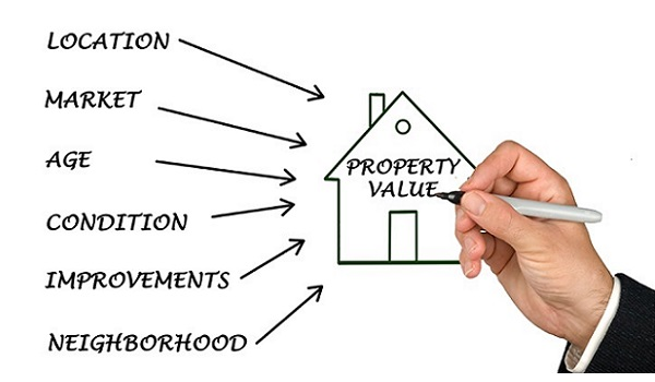 Why you need an honest valuation of your Mountsorrel property
